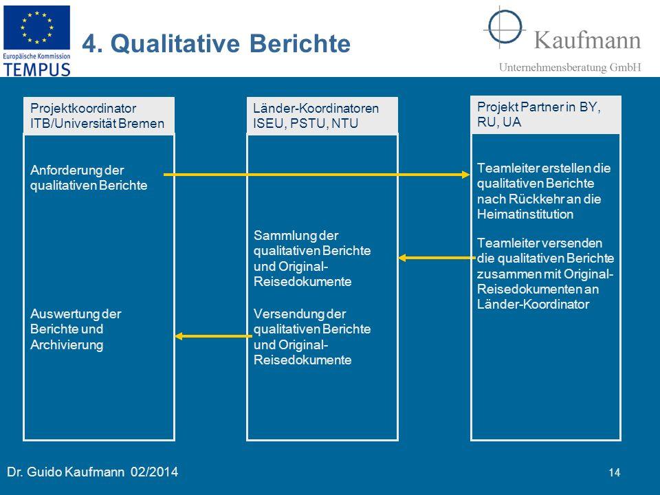 4. Qualitative Berichte Projektkoordinator ITB/Universität Bremen