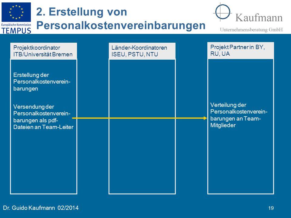 2. Erstellung von Personalkostenvereinbarungen