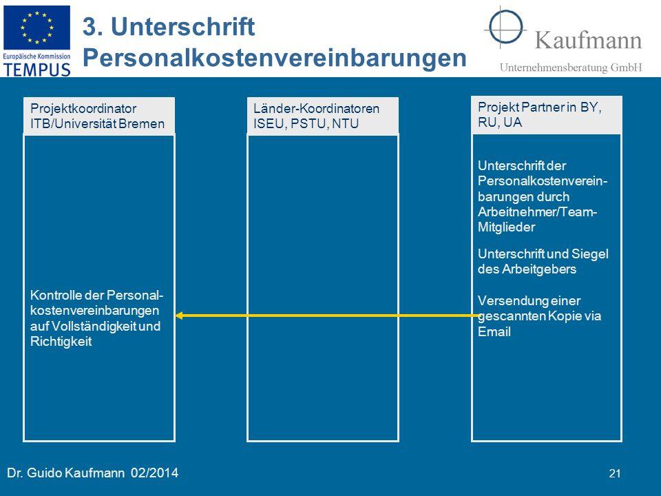 3. Unterschrift Personalkostenvereinbarungen
