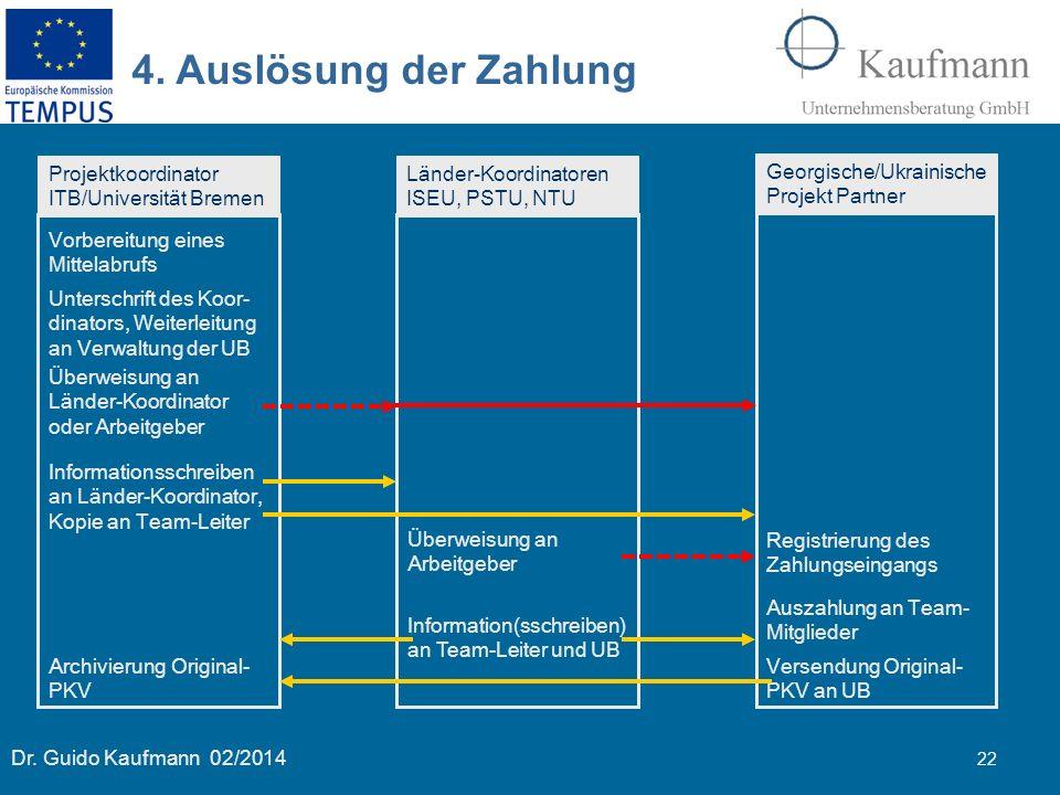 4. Auslösung der Zahlung Projektkoordinator ITB/Universität Bremen