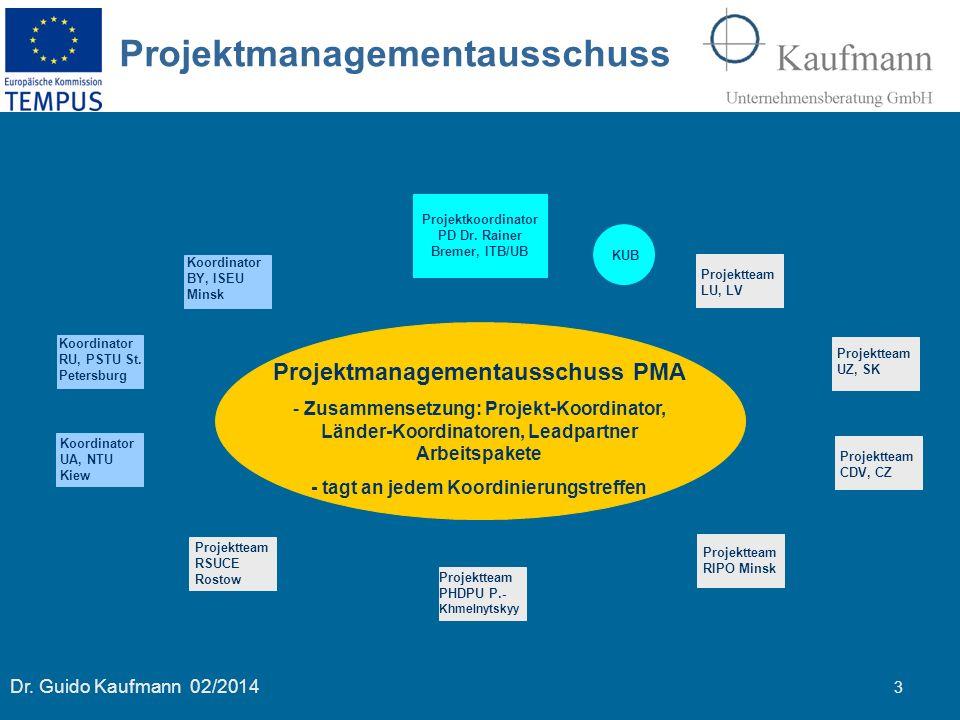 Projektmanagementausschuss