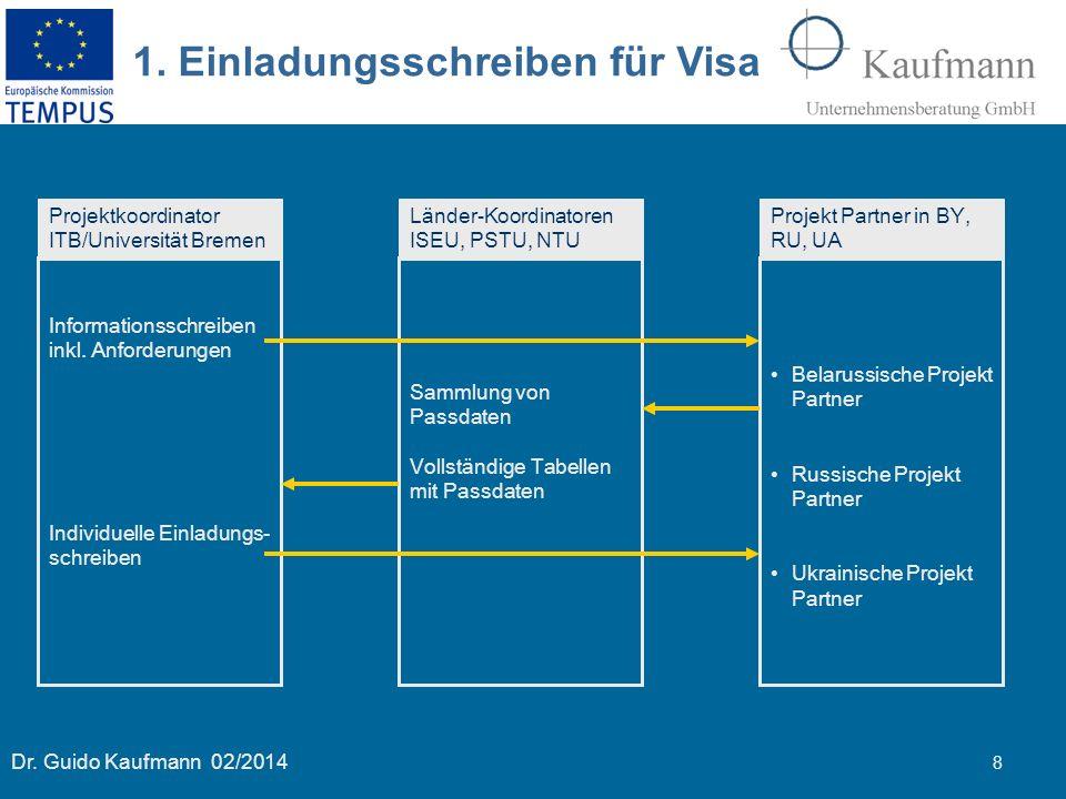 1. Einladungsschreiben für Visa