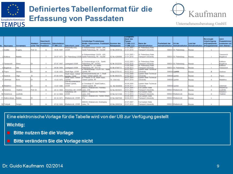 Definiertes Tabellenformat für die Erfassung von Passdaten