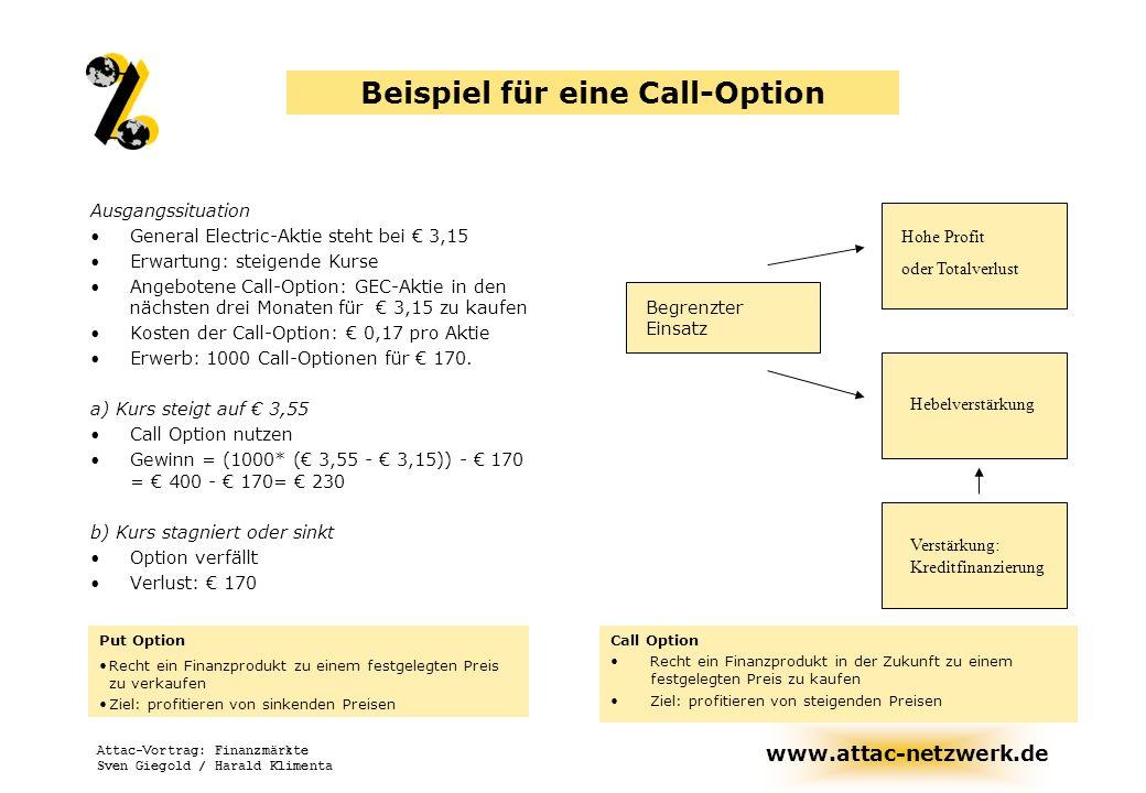 Beispiel für eine Call-Option
