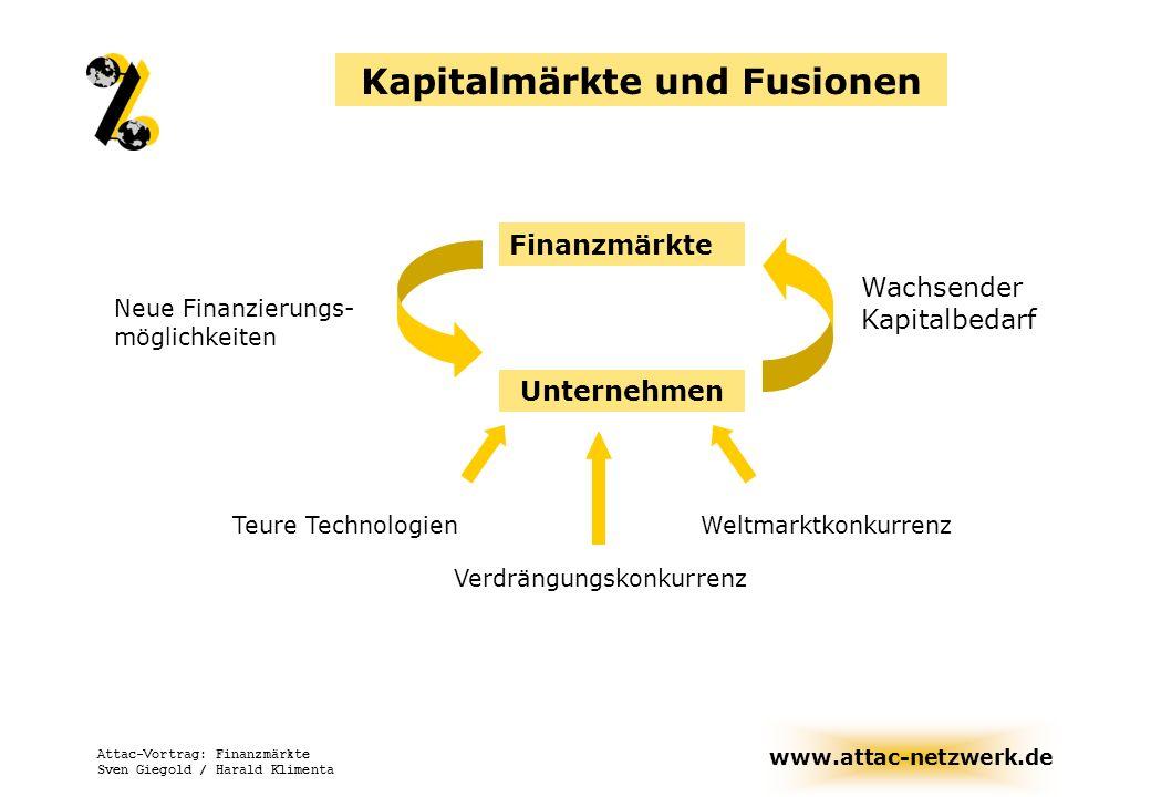 Kapitalmärkte und Fusionen