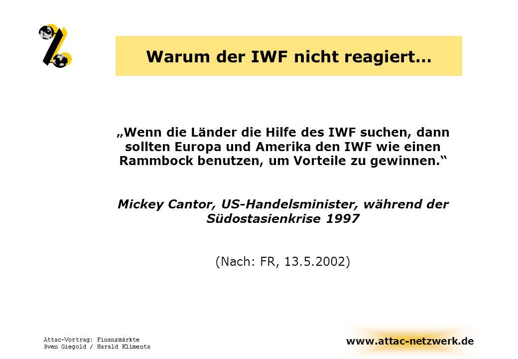 Warum der IWF nicht reagiert…