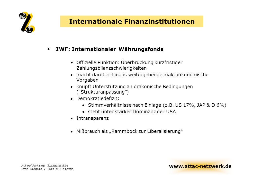 Internationale Finanzinstitutionen