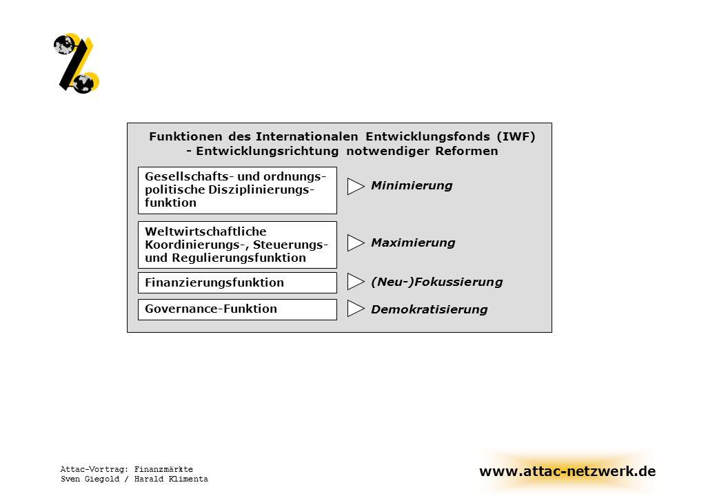 Funktionen des Internationalen Entwicklungsfonds (IWF)