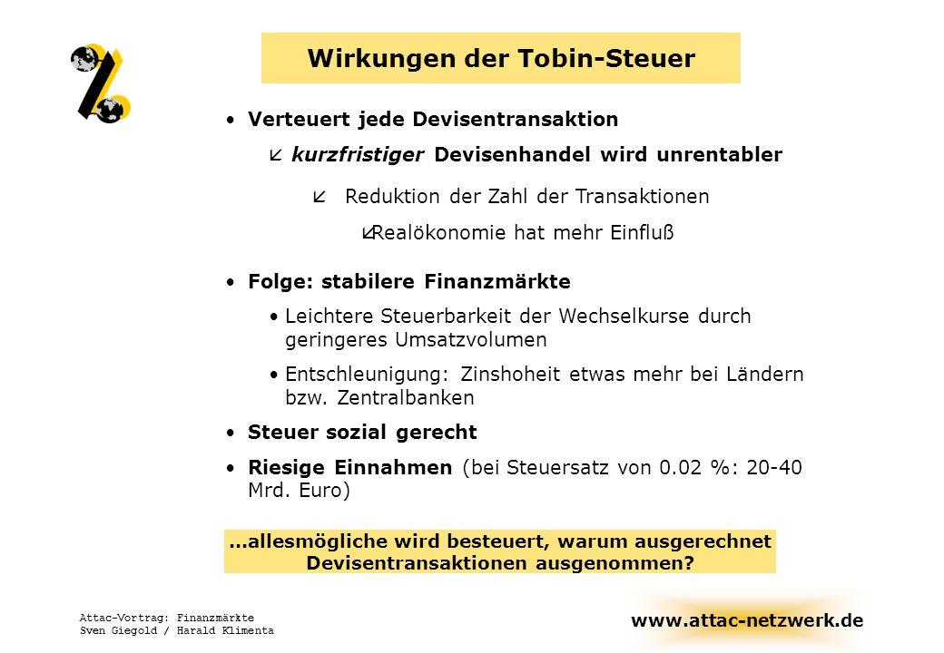 Wirkungen der Tobin-Steuer