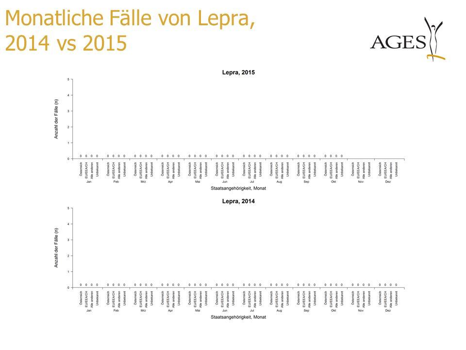 Monatliche Fälle von Lepra, 2014 vs 2015