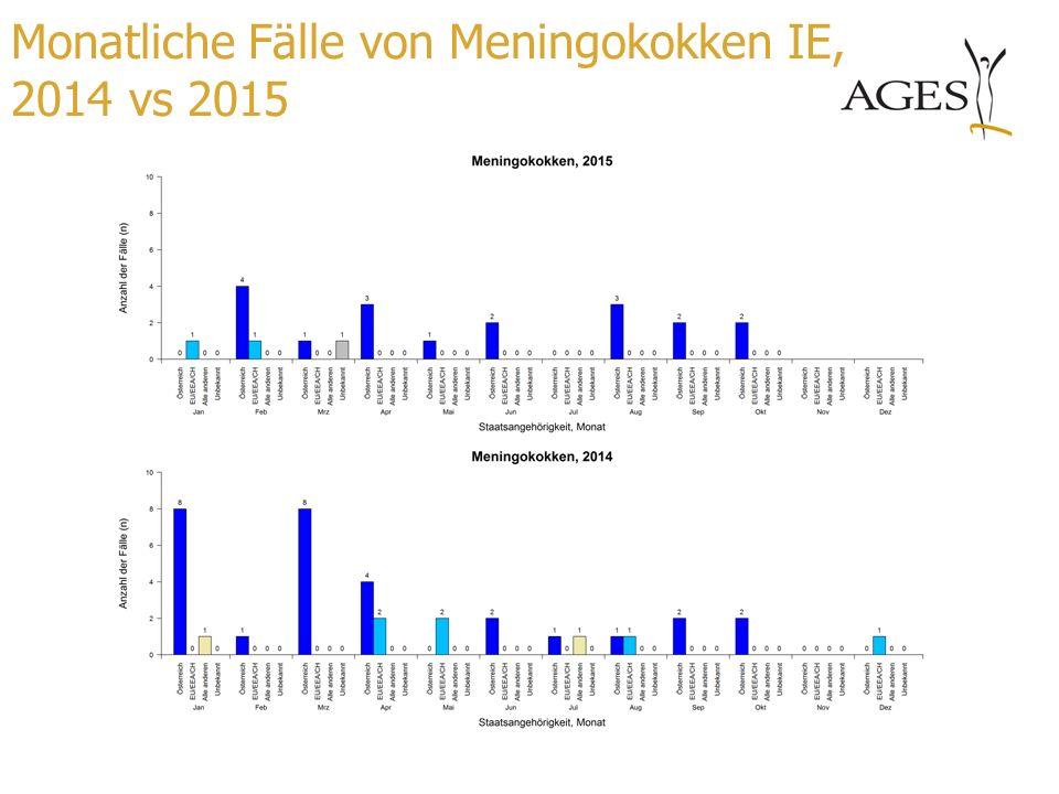 Monatliche Fälle von Meningokokken IE, 2014 vs 2015