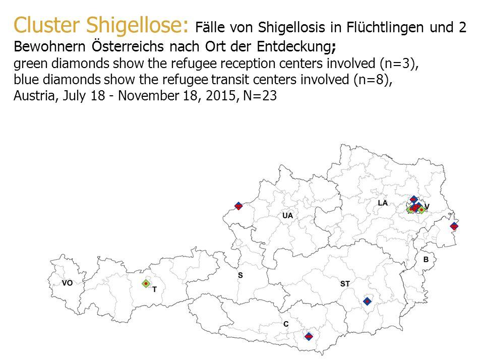 Cluster Shigellose: Fälle von Shigellosis in Flüchtlingen und 2 Bewohnern Österreichs nach Ort der Entdeckung;