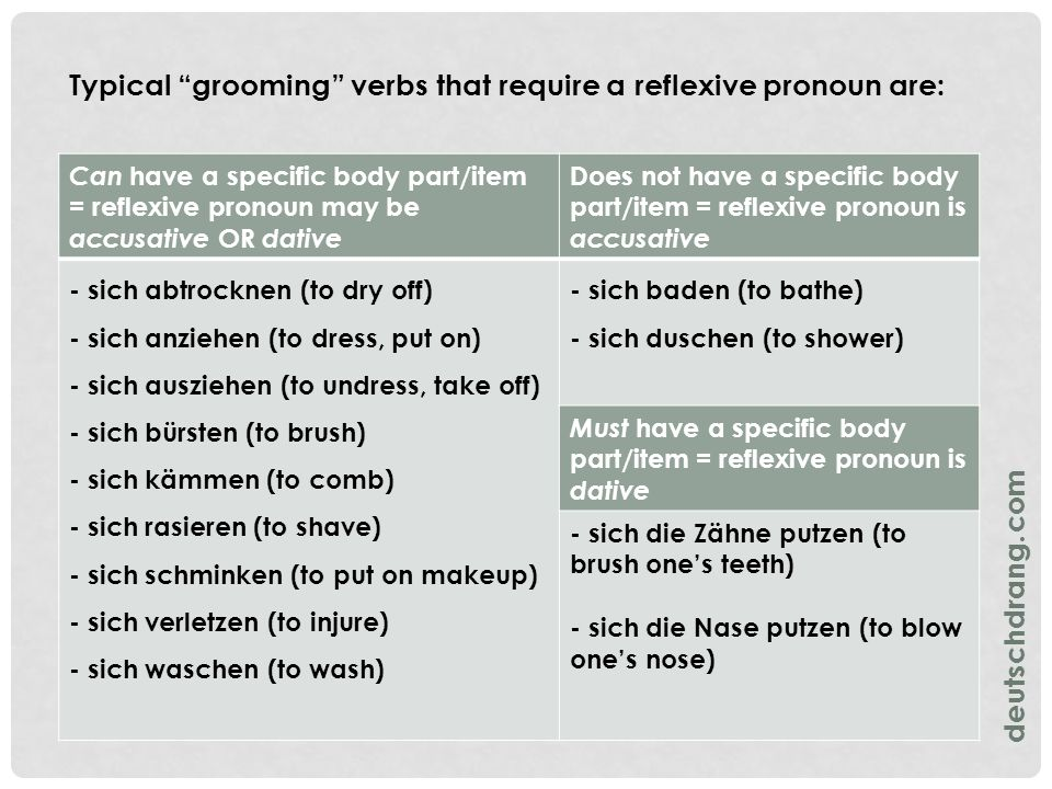 Typical grooming verbs that require a reflexive pronoun are: