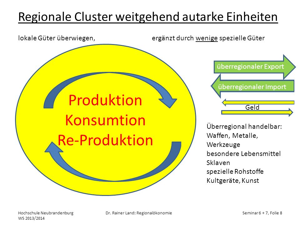 Produktion Konsumtion Re-Produktion