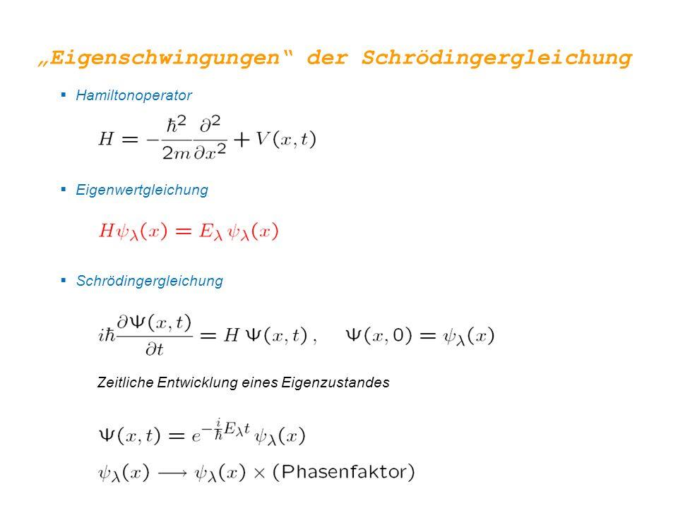 """""""Eigenschwingungen der Schrödingergleichung"""