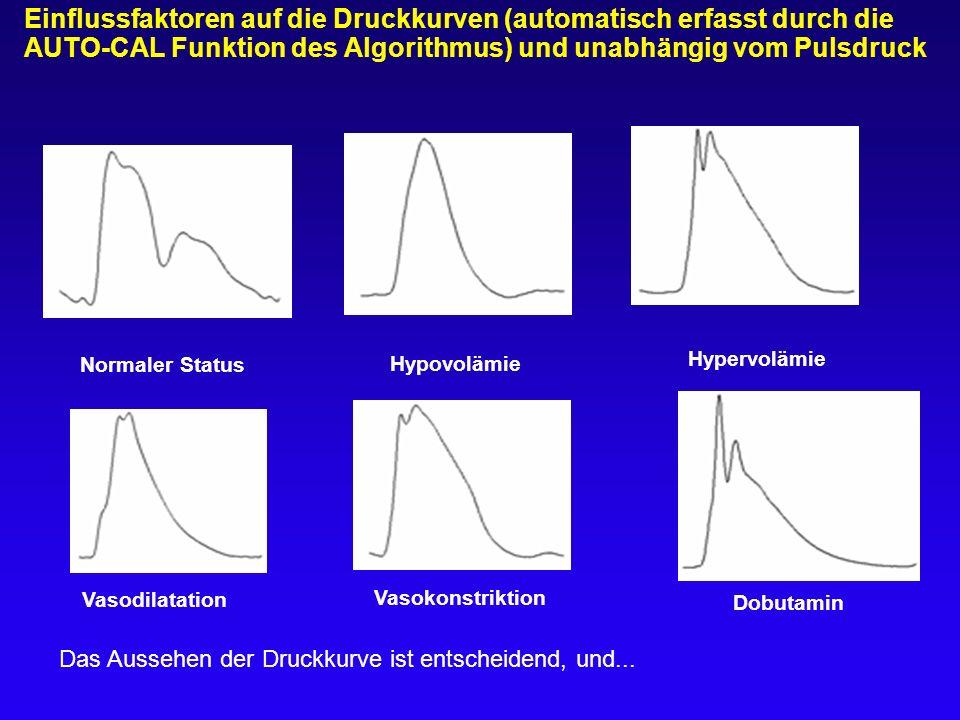 Einflussfaktoren auf die Druckkurven (automatisch erfasst durch die AUTO-CAL Funktion des Algorithmus) und unabhängig vom Pulsdruck