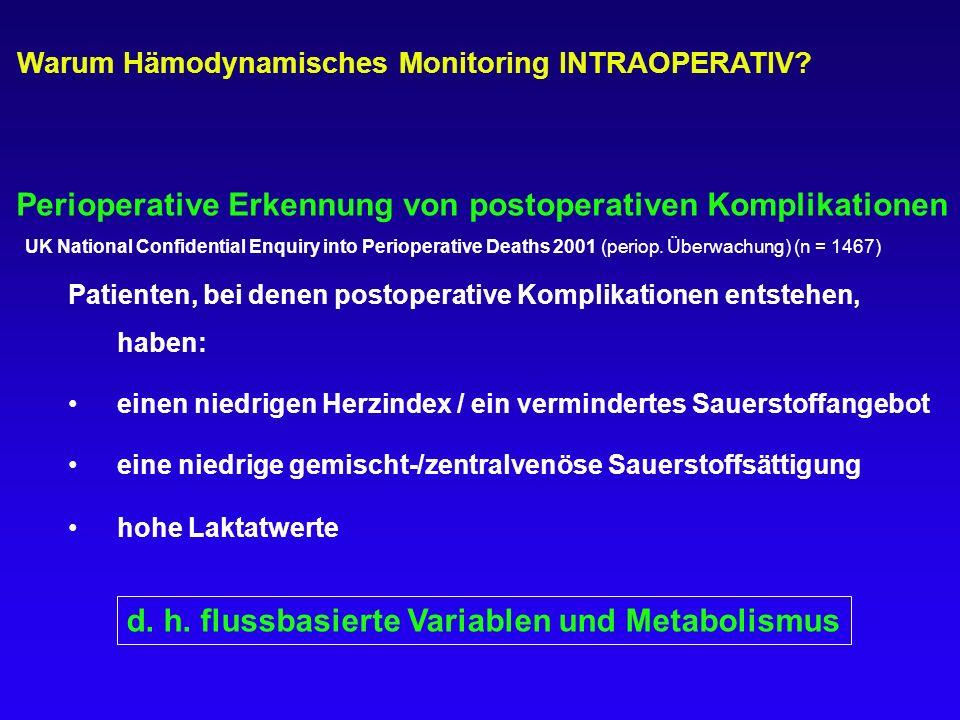 Perioperative Erkennung von postoperativen Komplikationen