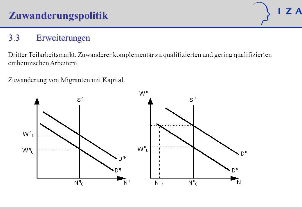 Zuwanderungspolitik 3.3 Erweiterungen