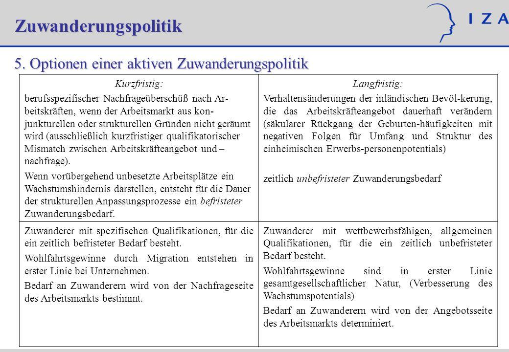 Zuwanderungspolitik 5. Optionen einer aktiven Zuwanderungspolitik