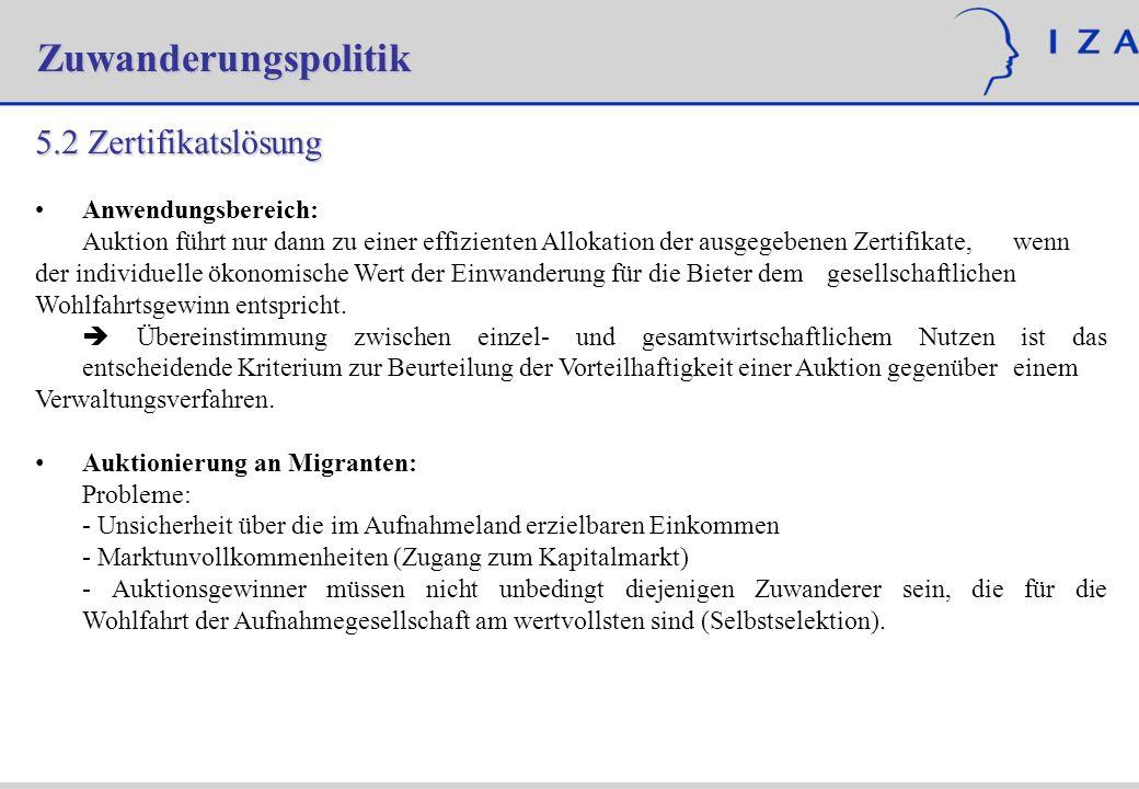Zuwanderungspolitik 5.2 Zertifikatslösung Anwendungsbereich: