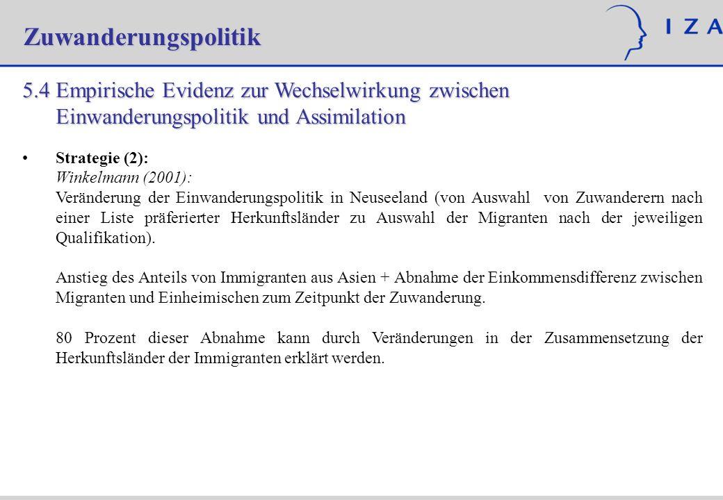 Zuwanderungspolitik 5.4 Empirische Evidenz zur Wechselwirkung zwischen Einwanderungspolitik und Assimilation.