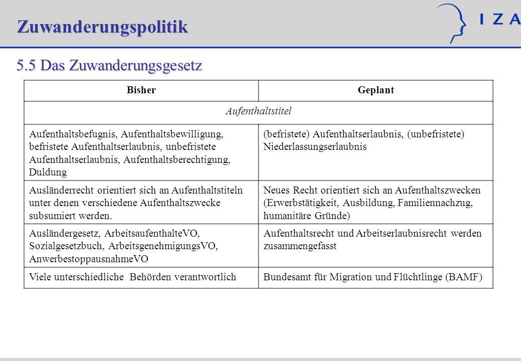 Zuwanderungspolitik 5.5 Das Zuwanderungsgesetz Bisher Geplant