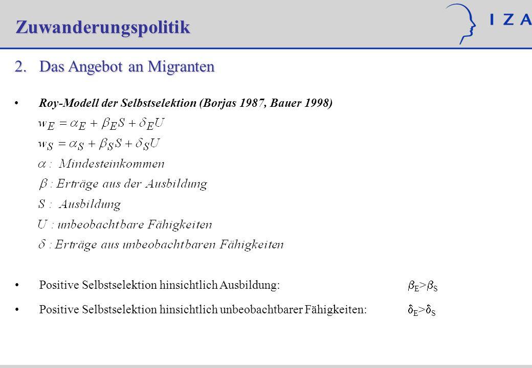 Zuwanderungspolitik 2. Das Angebot an Migranten