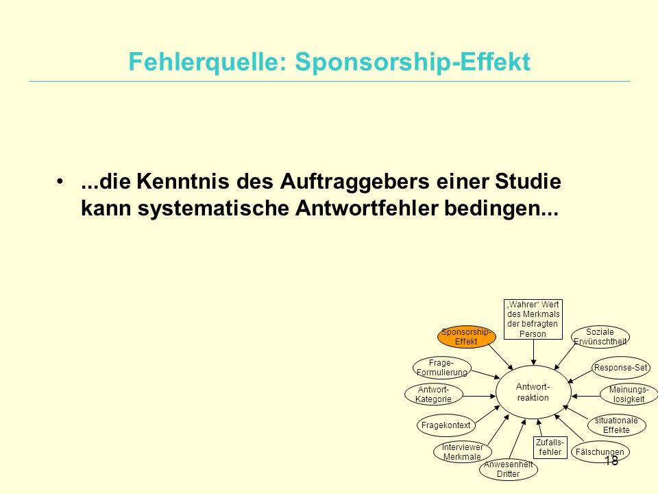 Fehlerquelle: Sponsorship-Effekt