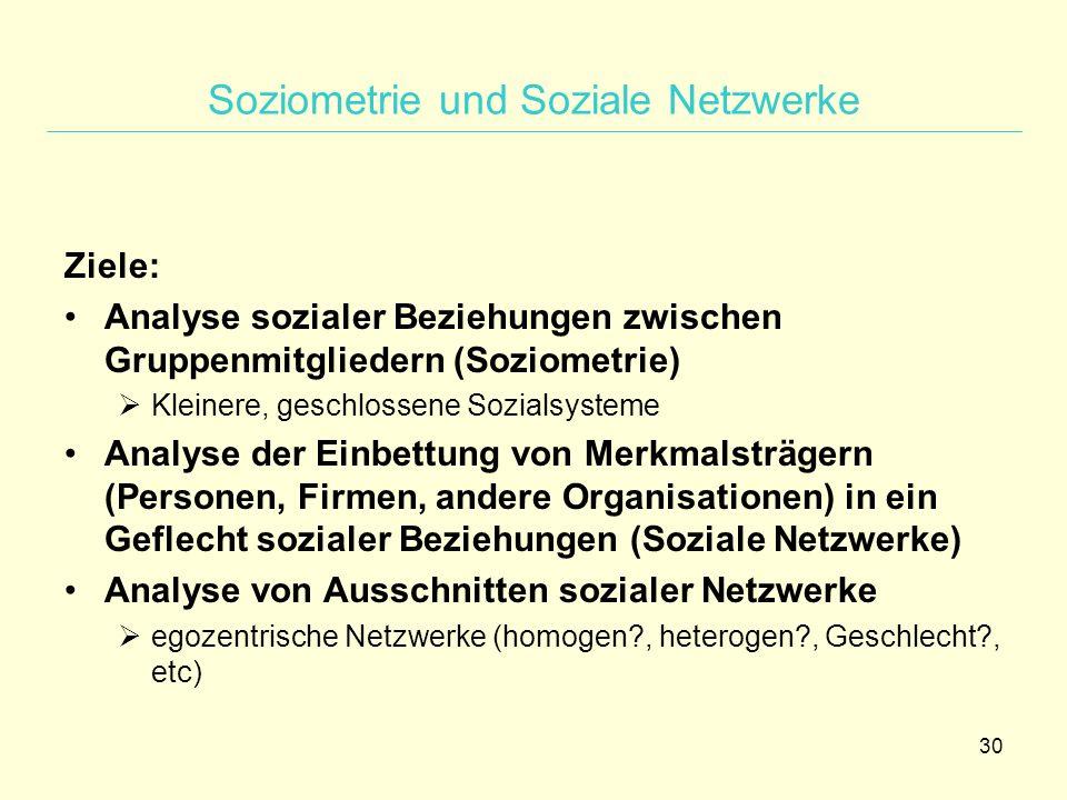 Soziometrie und Soziale Netzwerke
