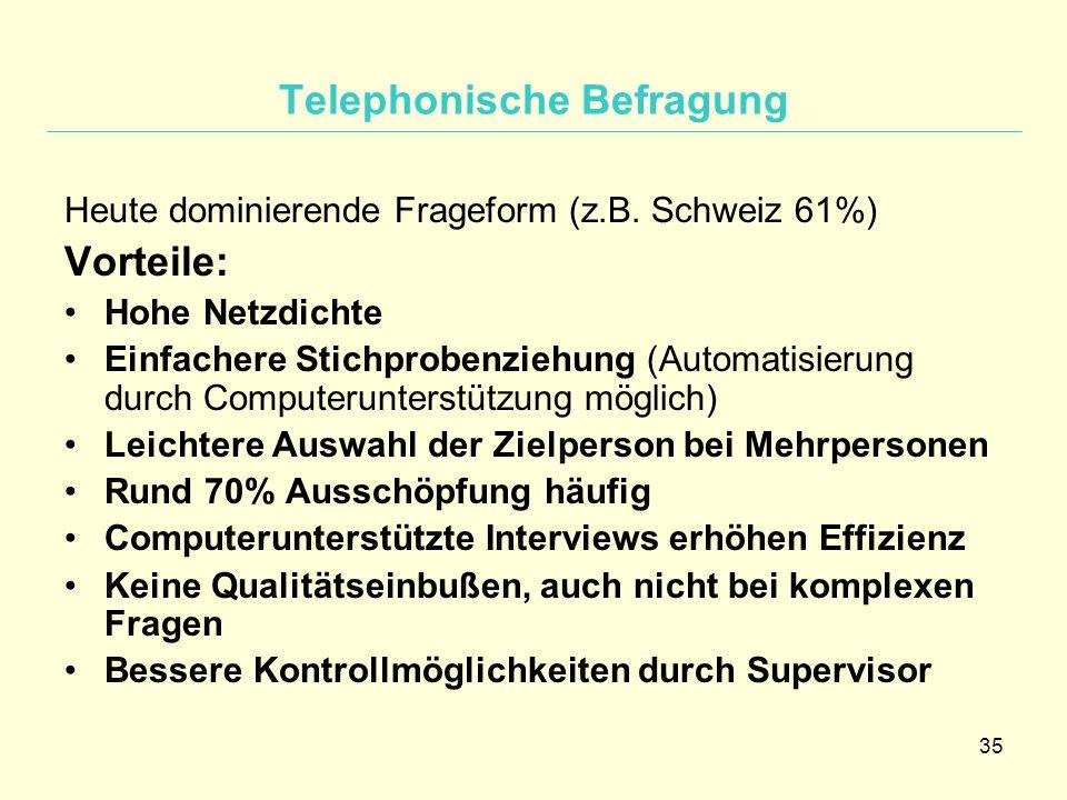 Telephonische Befragung