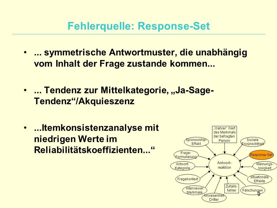 Fehlerquelle: Response-Set