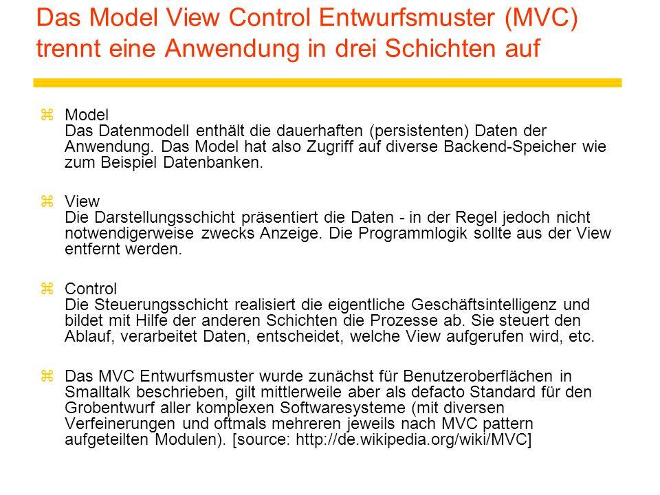 Das Model View Control Entwurfsmuster (MVC) trennt eine Anwendung in drei Schichten auf