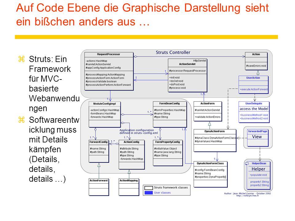 Auf Code Ebene die Graphische Darstellung sieht ein bißchen anders aus …