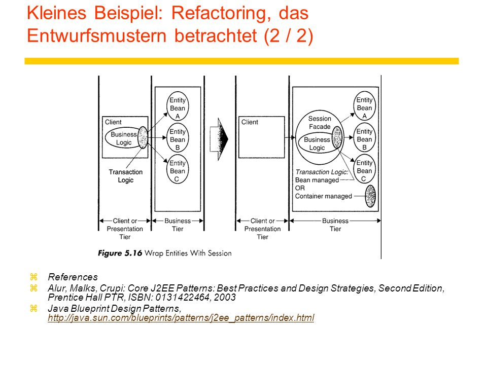 Kleines Beispiel: Refactoring, das Entwurfsmustern betrachtet (2 / 2)