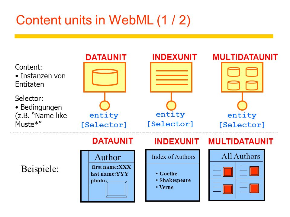 Content units in WebML (1 / 2)