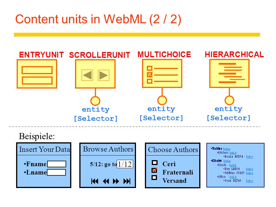Content units in WebML (2 / 2)