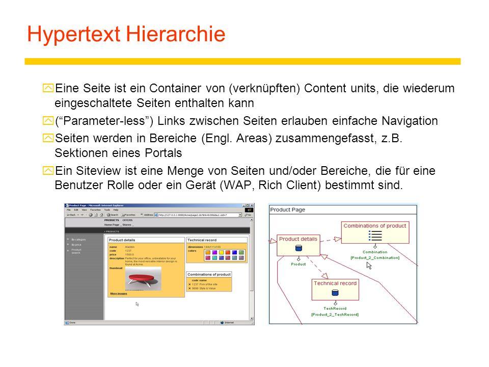 Hypertext Hierarchie Eine Seite ist ein Container von (verknüpften) Content units, die wiederum eingeschaltete Seiten enthalten kann.