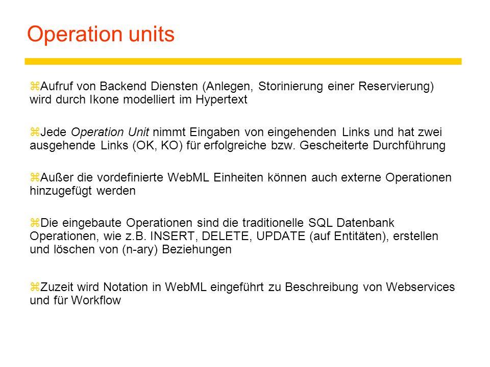 Operation units Aufruf von Backend Diensten (Anlegen, Storinierung einer Reservierung) wird durch Ikone modelliert im Hypertext.