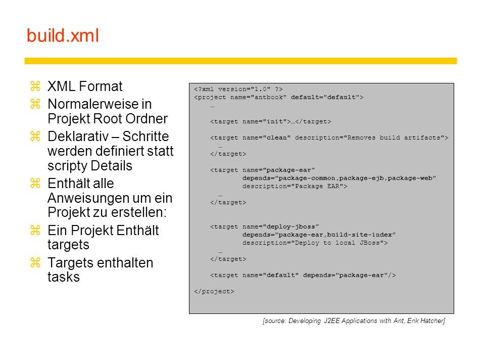 build.xml XML Format Normalerweise in Projekt Root Ordner