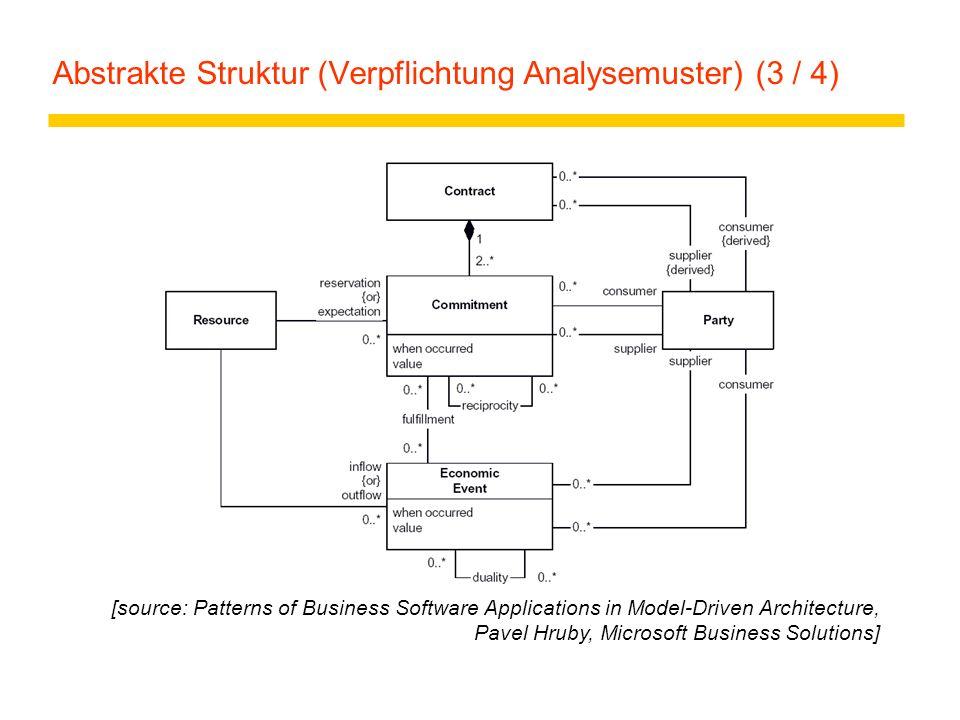 Abstrakte Struktur (Verpflichtung Analysemuster) (3 / 4)
