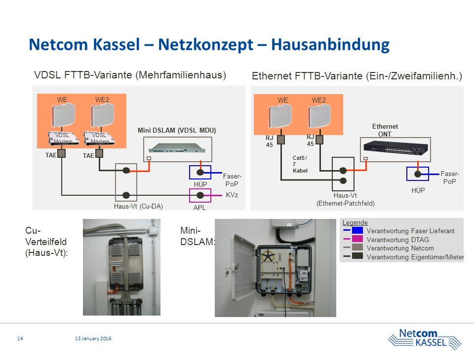 Netcom Kassel – Netzkonzept – Hausanbindung