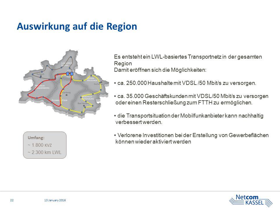 Auswirkung auf die Region
