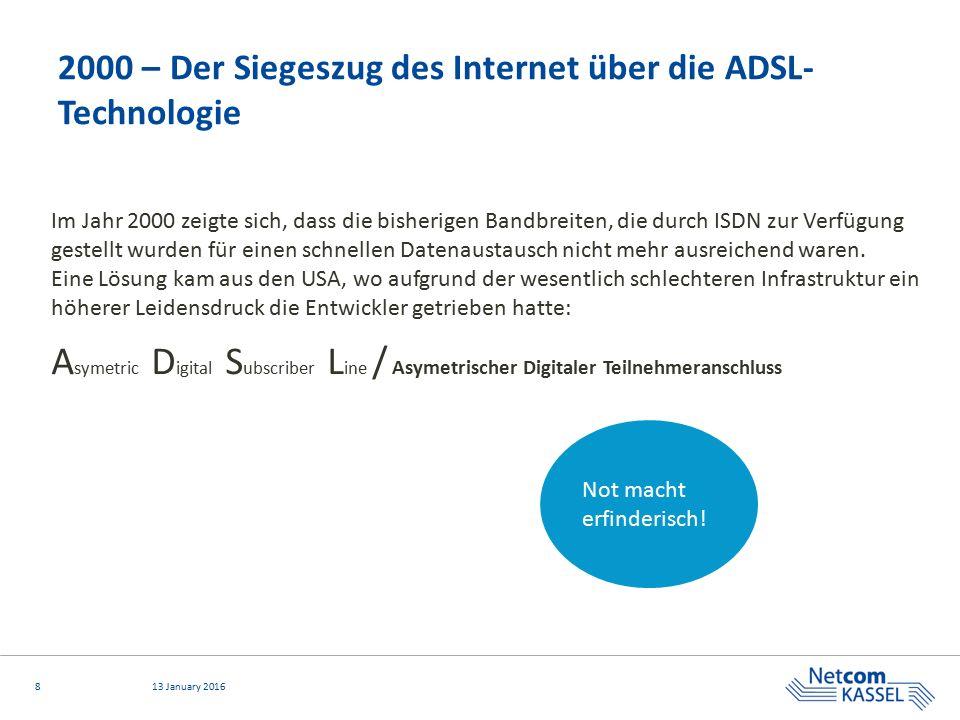 2000 – Der Siegeszug des Internet über die ADSL-Technologie