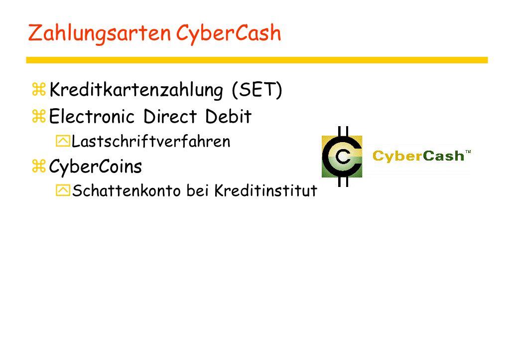 Zahlungsarten CyberCash