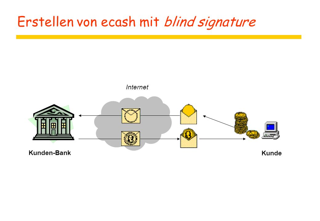 Erstellen von ecash mit blind signature
