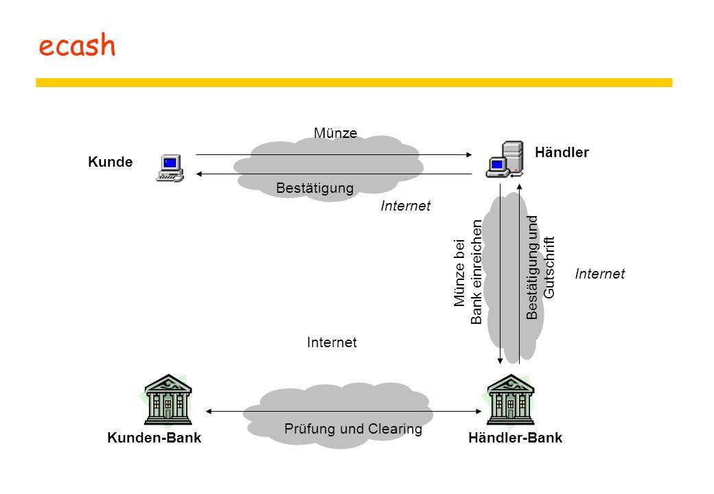 ecash Münze Händler Kunde Bestätigung Münze bei Bank einreichen