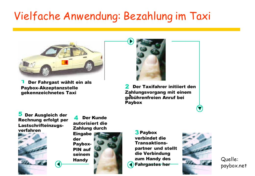 Vielfache Anwendung: Bezahlung im Taxi