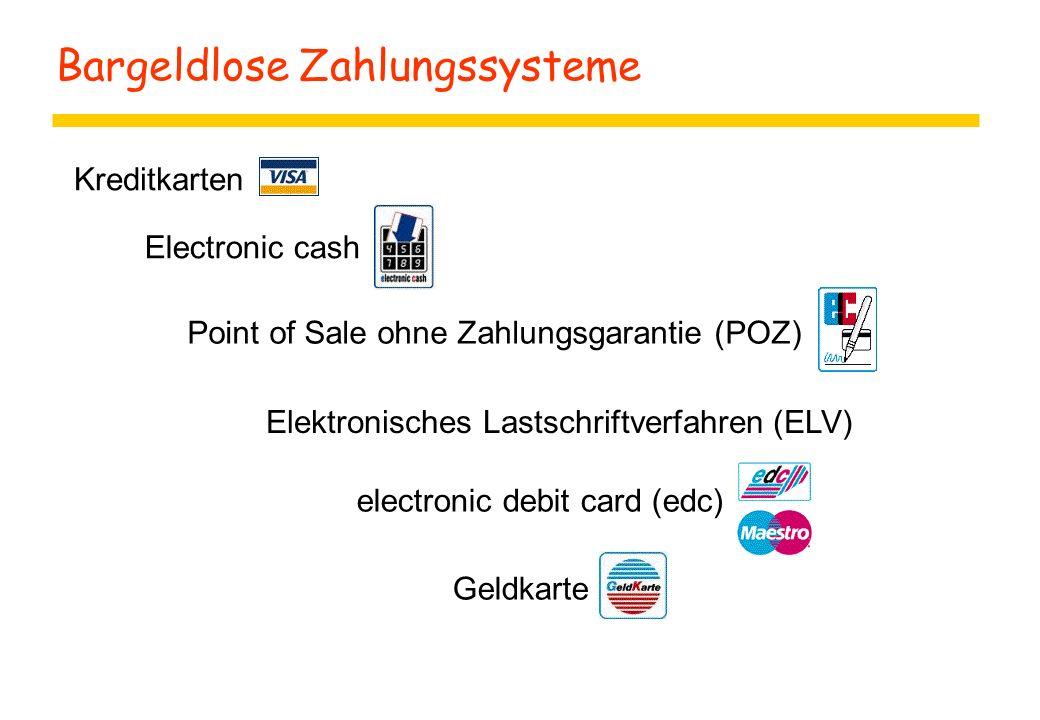 Bargeldlose Zahlungssysteme