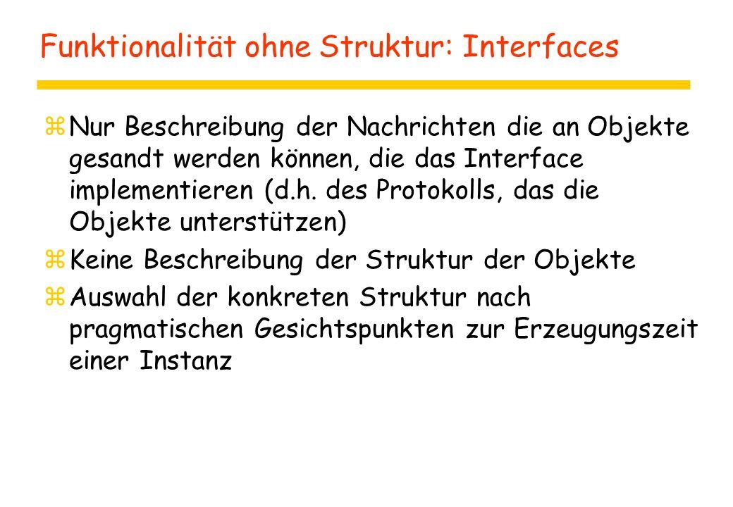 Funktionalität ohne Struktur: Interfaces