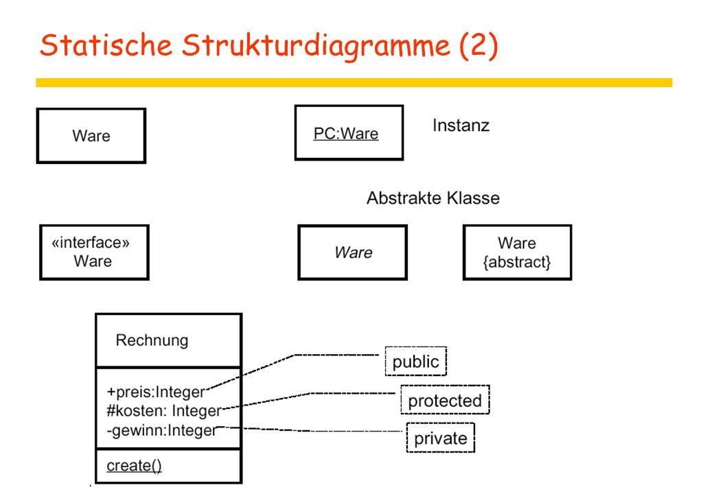 Statische Strukturdiagramme (2)